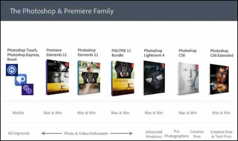 adobe photoshop elements 12 download